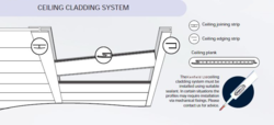 Installation: Ceiling Cladding Installation Diagram
